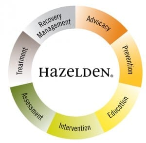 Best Drug Rehabilitation Centers, Hazelden Treatment Center