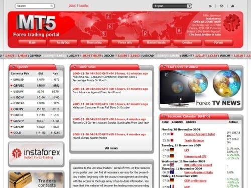Mt5.com - best forex trading site