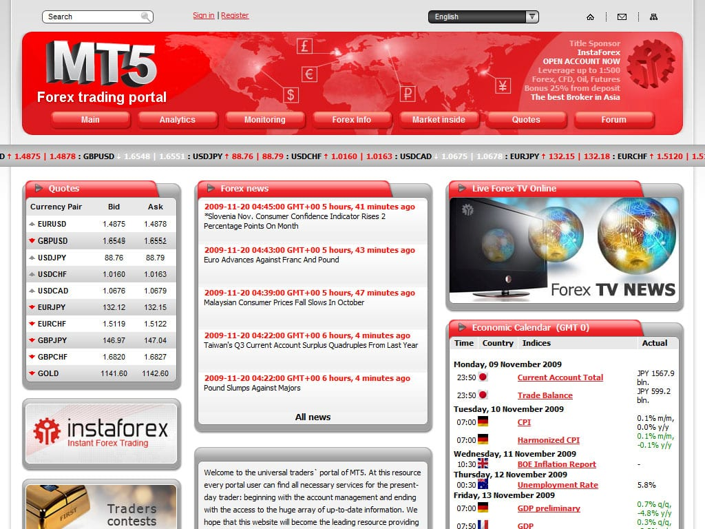 Top 100 forex websites