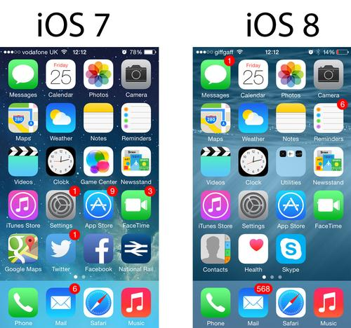 Software And Storage differences in iPhone 5s vs iPghone 6