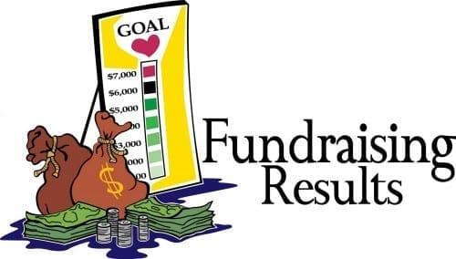 Ways To Help Poor And Needy - Fund Raising