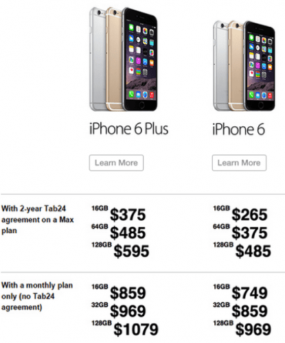 iPhone 6 VS iPhone 6 Plus - Price Range