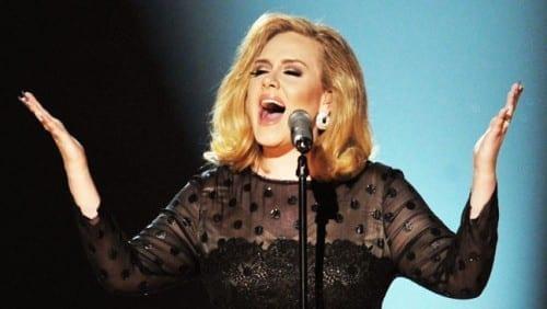 Most Popular Female Singers In 2020