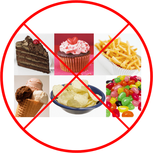 Avoid Carbs and Sweets